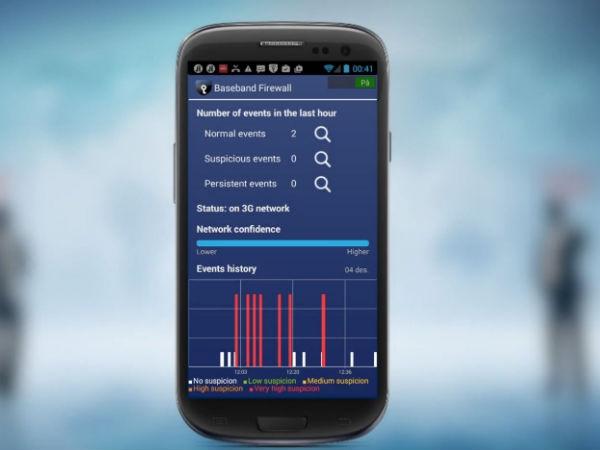 GSMK સીપટોફોન સૌથી સિક્યોર ફોન, જાણો આગળ...